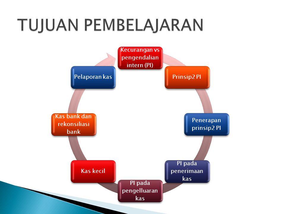 TUJUAN PEMBELAJARAN Kecurangan vs pengendalian intern (PI) Prinsip2 PI