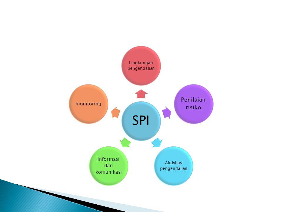 SPI Penilaian risiko Informasi dan komunikasi monitoring