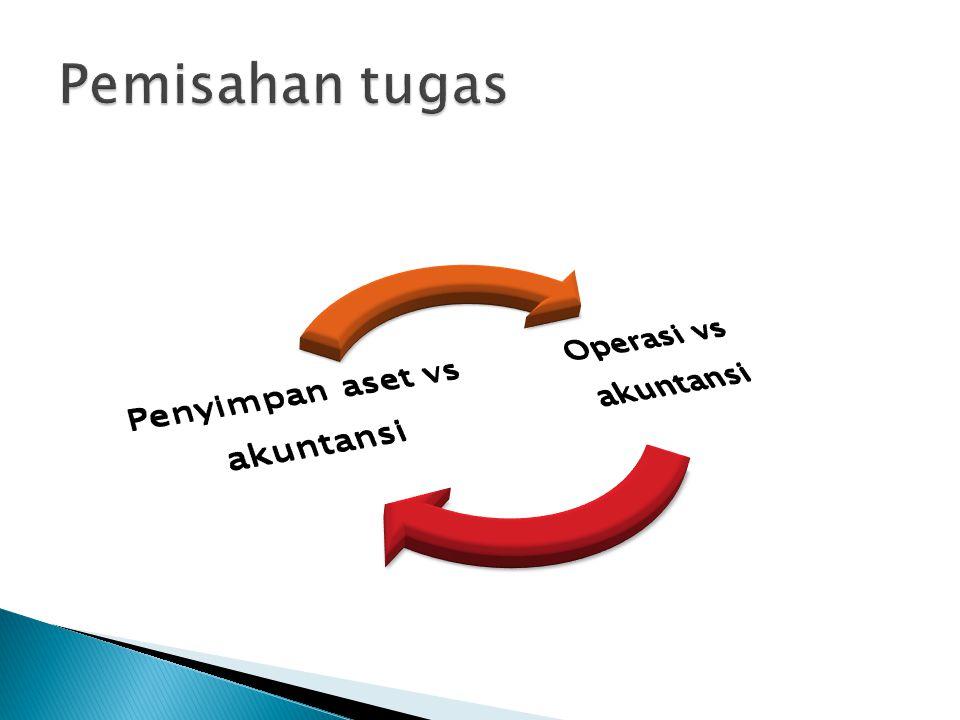 Pemisahan tugas Operasi vs akuntansi Penyimpan aset vs