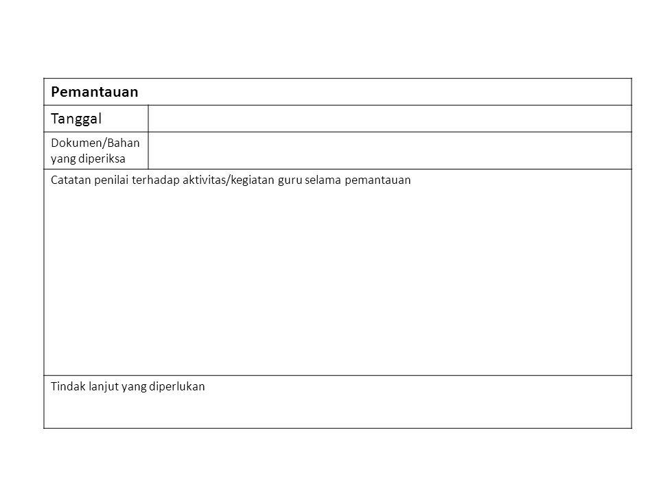Pemantauan Tanggal Dokumen/Bahan yang diperiksa
