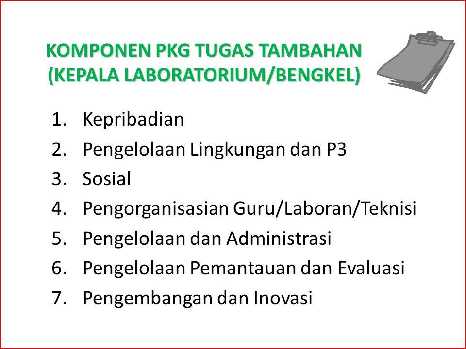 KOMPONEN PKG TUGAS TAMBAHAN (KEPALA LABORATORIUM/BENGKEL)