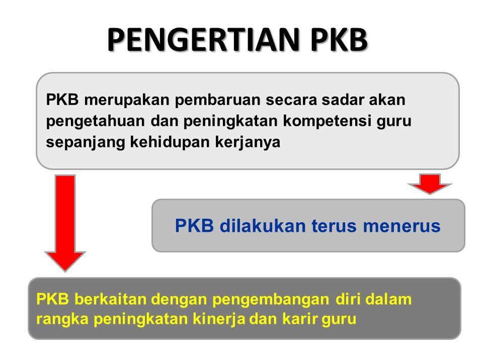 PKB dilakukan terus menerus