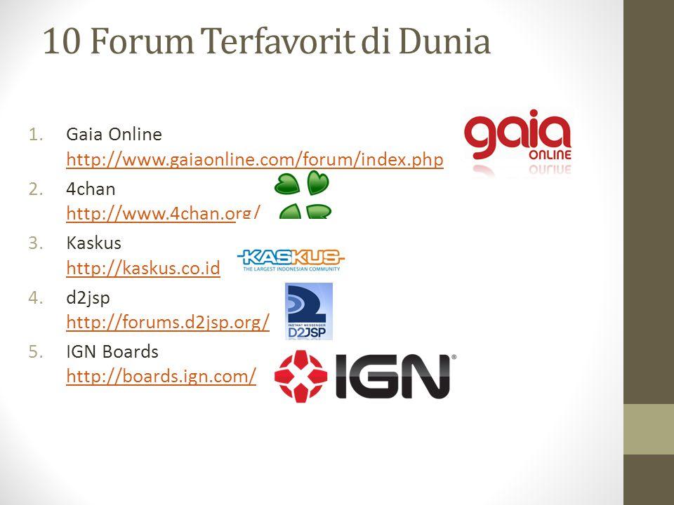 10 Forum Terfavorit di Dunia