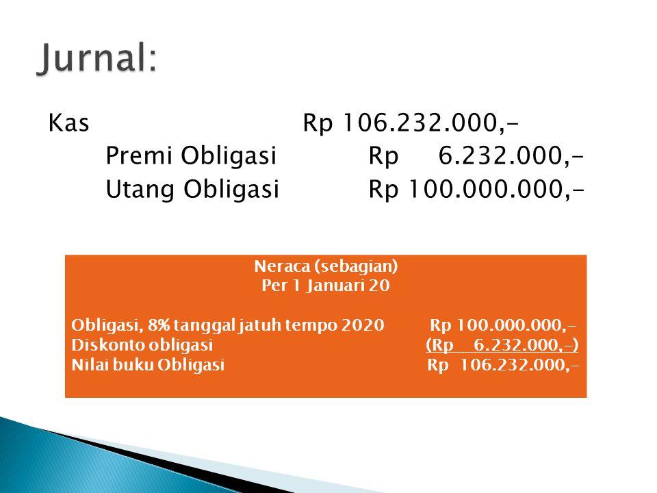 Jurnal: Kas Rp 106.232.000,- Premi Obligasi Rp 6.232.000,- Utang Obligasi Rp 100.000.000,- Neraca (sebagian)
