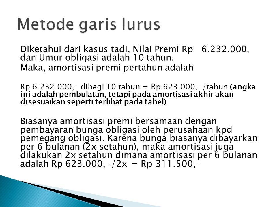 Metode garis lurus Diketahui dari kasus tadi, Nilai Premi Rp 6.232.000, dan Umur obligasi adalah 10 tahun.