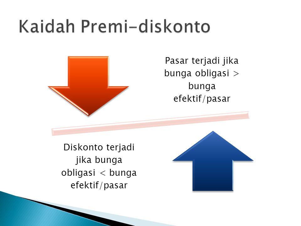 Kaidah Premi-diskonto