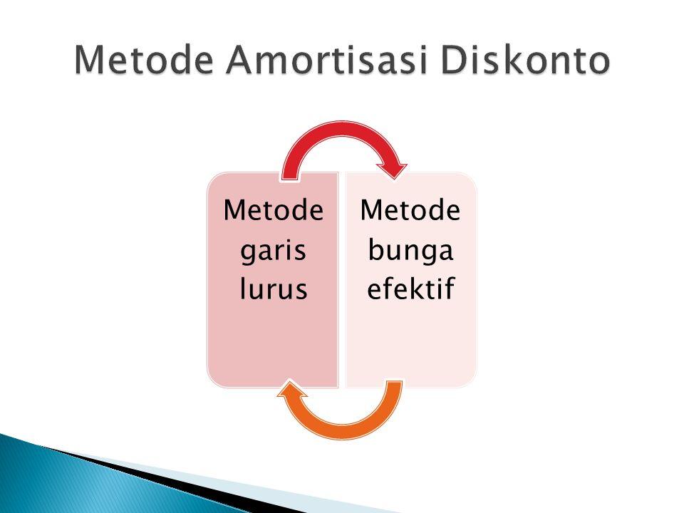 Metode Amortisasi Diskonto