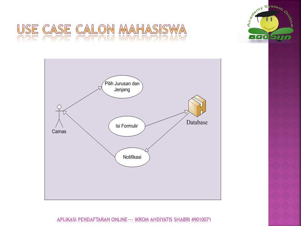 USE CASE CALON MAHASISWA