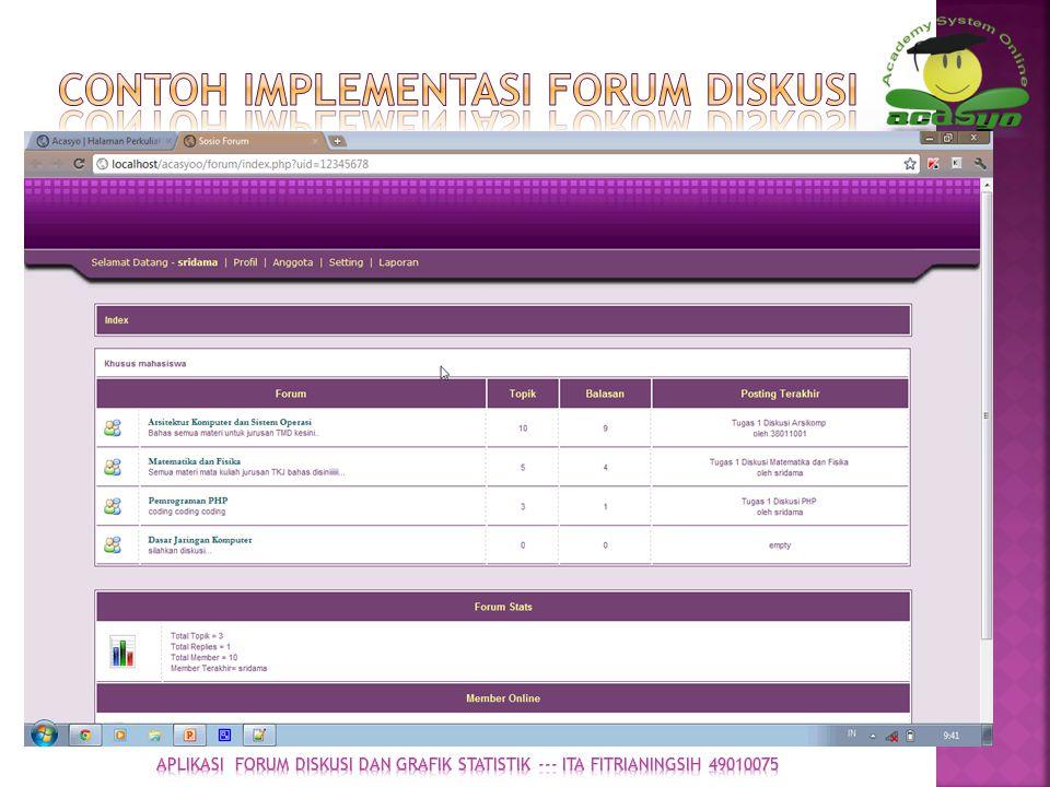 Contoh Implementasi Forum diskusi