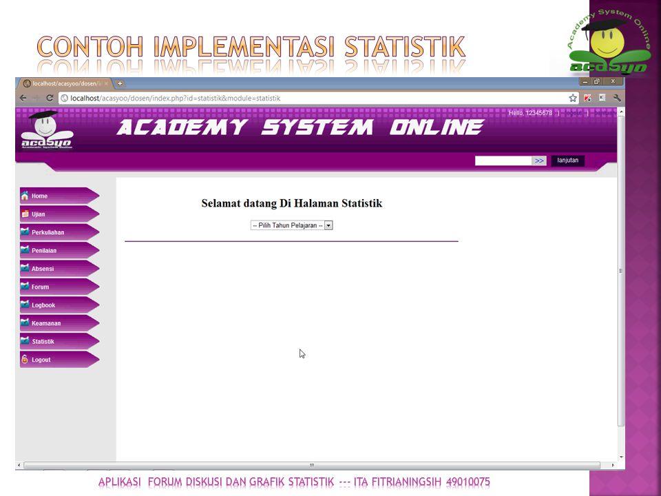 Contoh Implementasi Statistik