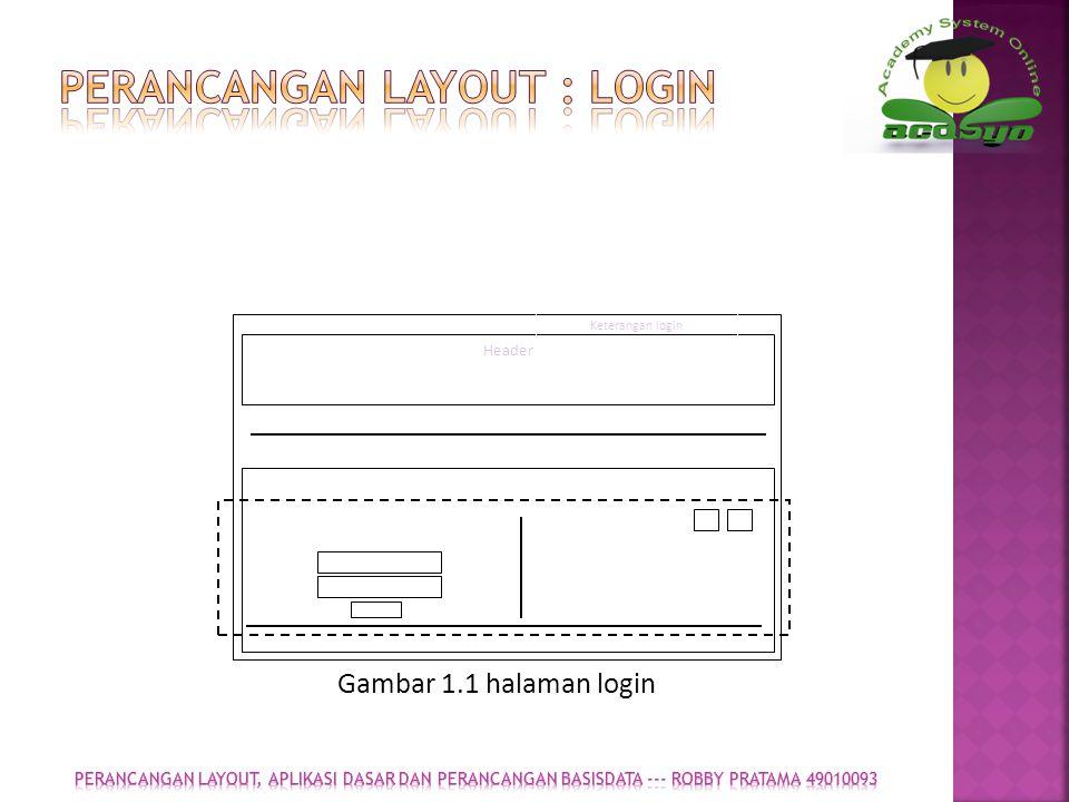 Perancangan layout : login