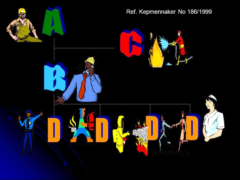 A Ref. Kepmennaker No 186/1999 C B D D D D