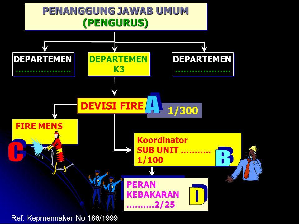 A C B D PENANGGUNG JAWAB UMUM (PENGURUS) DEVISI FIRE 1/300 DEPARTEMEN
