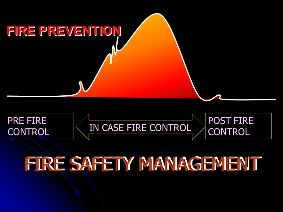 FIRE SAFETY MANAGEMENT