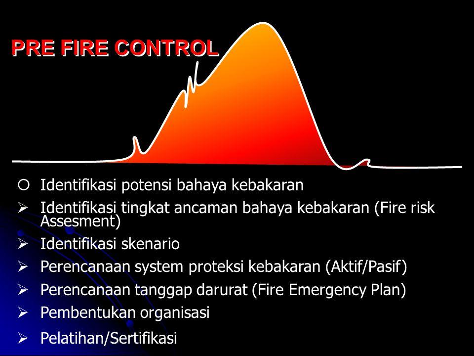 PRE FIRE CONTROL Identifikasi potensi bahaya kebakaran