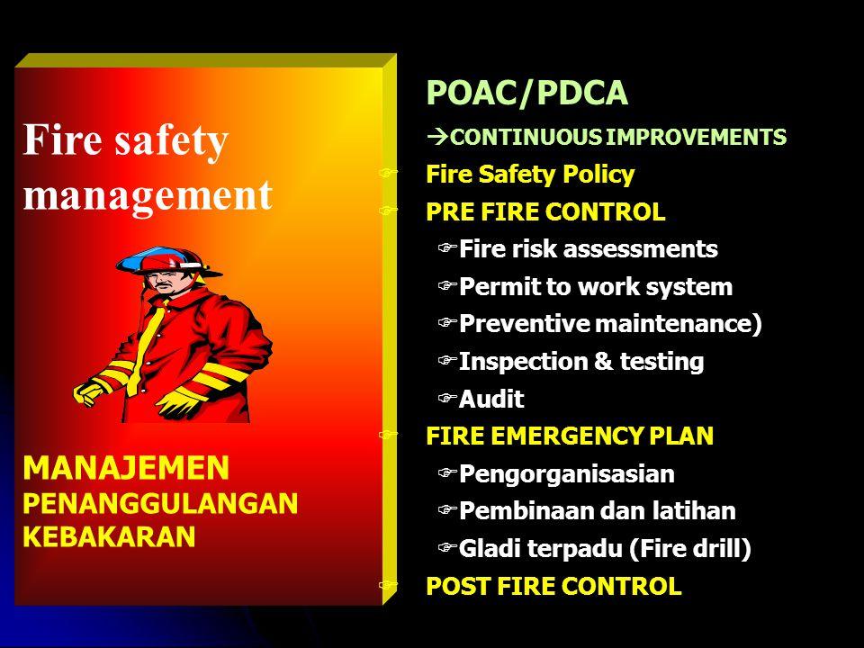 Fire safety management MANAJEMEN PENANGGULANGAN KEBAKARAN POAC/PDCA