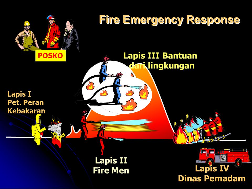 Fire Emergency Response