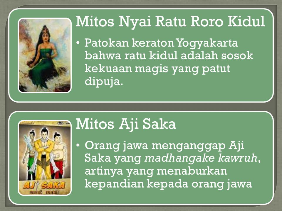 Mitos Nyai Ratu Roro Kidul