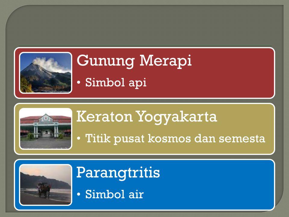 Gunung Merapi Simbol api Keraton Yogyakarta Titik pusat kosmos dan semesta Parangtritis Simbol air