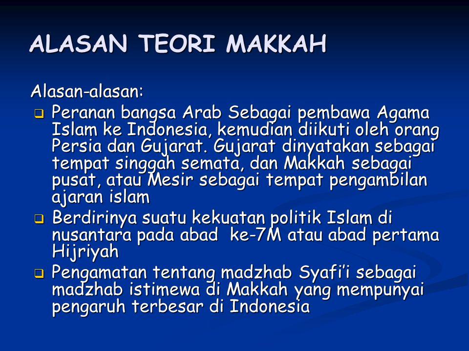 ALASAN TEORI MAKKAH Alasan-alasan: