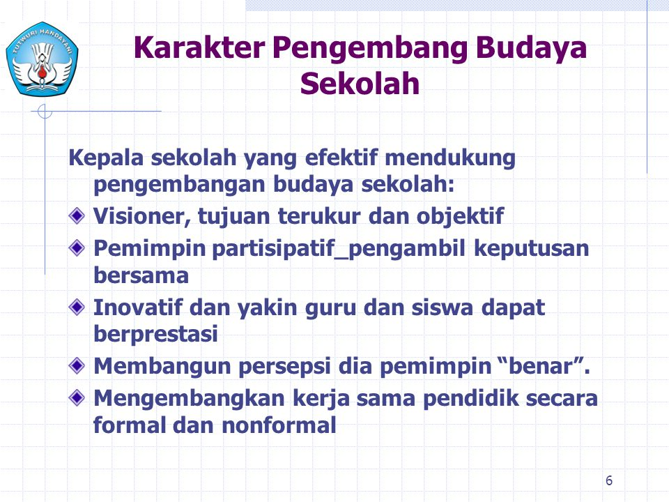 Karakter Pengembang Budaya Sekolah