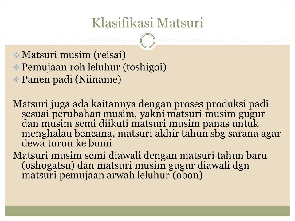 Klasifikasi Matsuri Matsuri musim (reisai)