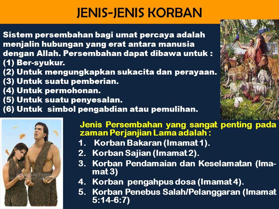 JENIS-JENIS KORBAN Sistem persembahan bagi umat percaya adalah. menjalin hubungan yang erat antara manusia.