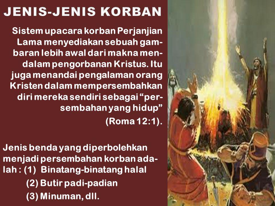 JENIS-JENIS KORBAN