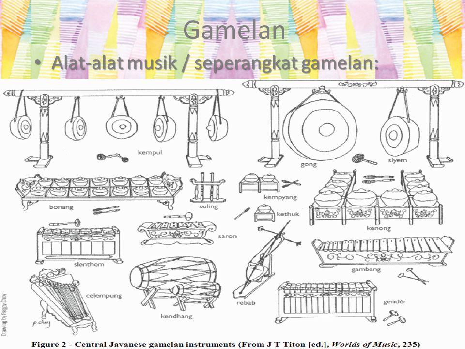 Gamelan Alat-alat musik / seperangkat gamelan: