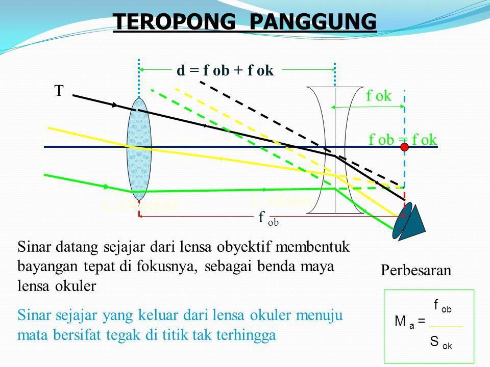 TEROPONG PANGGUNG d = f ob + f ok T f ok f ob = f ok L. Okuler