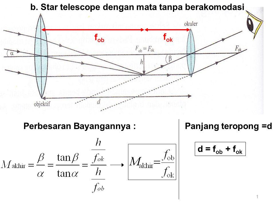b. Star telescope dengan mata tanpa berakomodasi
