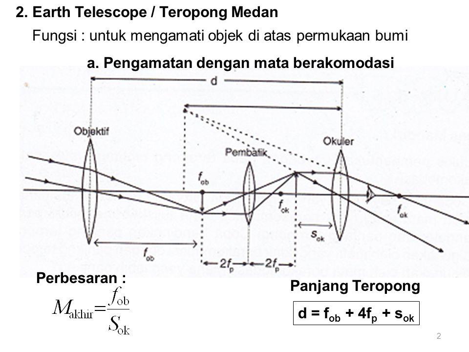 2. Earth Telescope / Teropong Medan