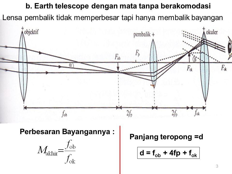 b. Earth telescope dengan mata tanpa berakomodasi