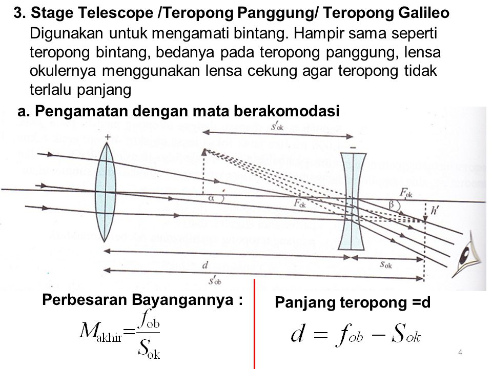 3. Stage Telescope /Teropong Panggung/ Teropong Galileo