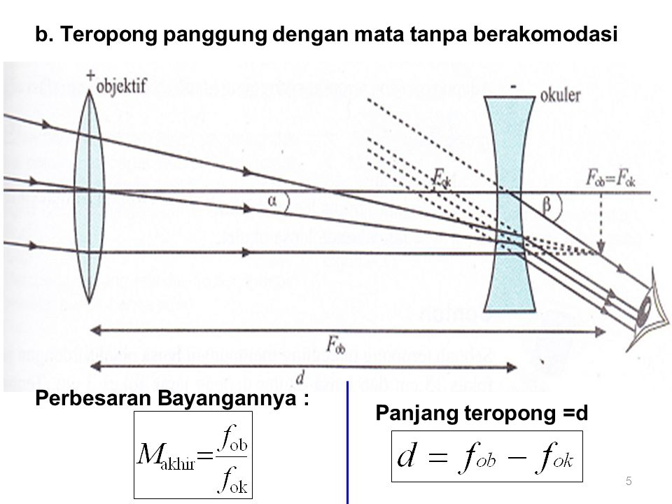 b. Teropong panggung dengan mata tanpa berakomodasi