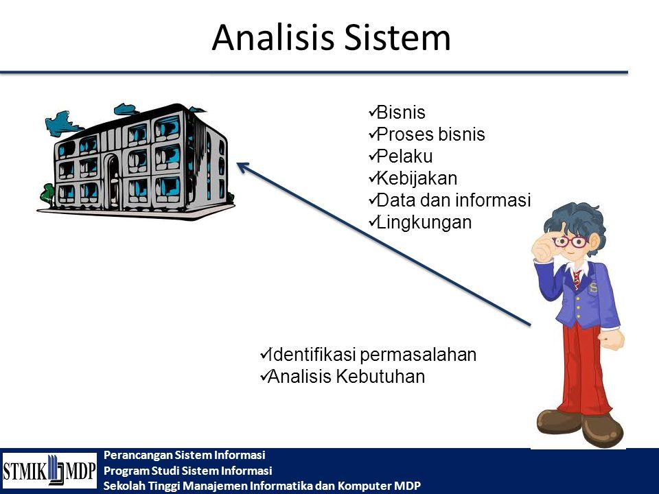 Analisis Sistem Bisnis Proses bisnis Pelaku Kebijakan