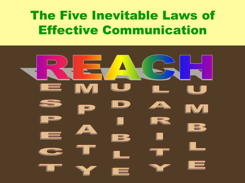 The Five Inevitable Laws of Effective Communication
