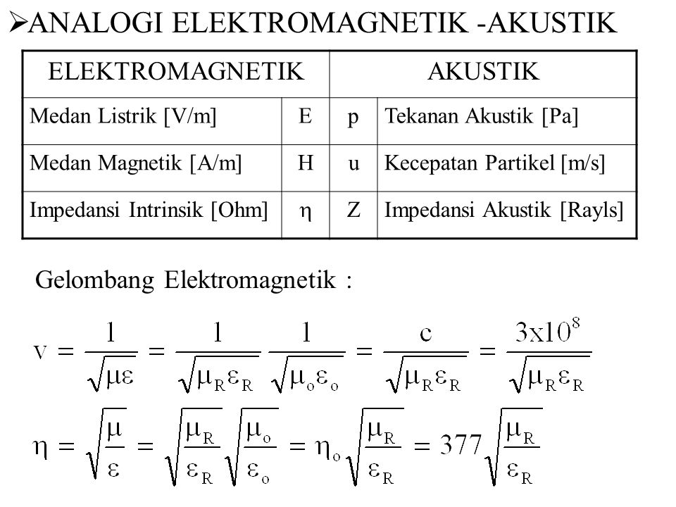 ANALOGI ELEKTROMAGNETIK -AKUSTIK