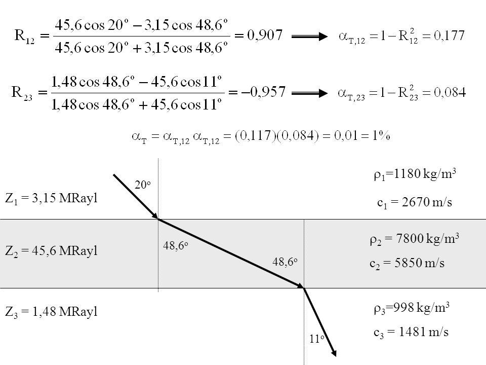 1=1180 kg/m3 c1 = 2670 m/s Z1 = 3,15 MRayl 2 = 7800 kg/m3