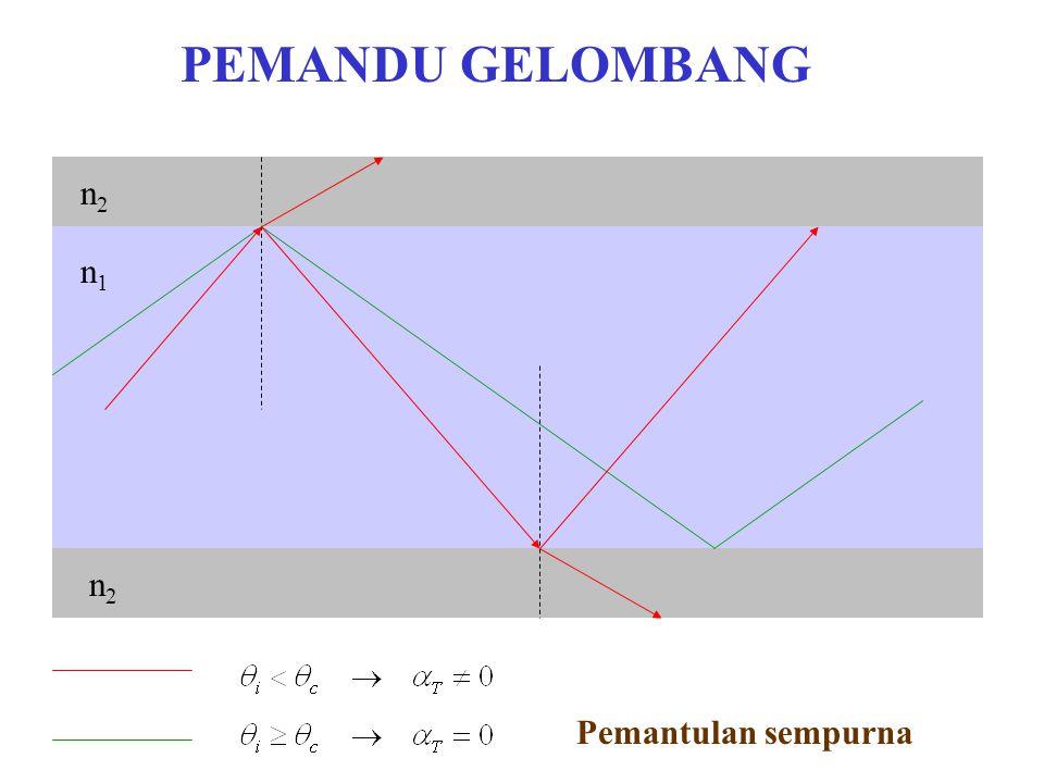 PEMANDU GELOMBANG n2 n1 n2 Pemantulan sempurna