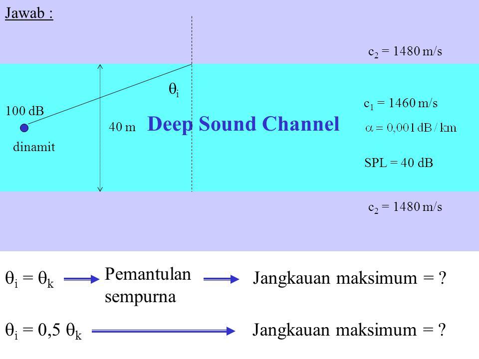 Deep Sound Channel Pemantulan sempurna i = k Jangkauan maksimum =