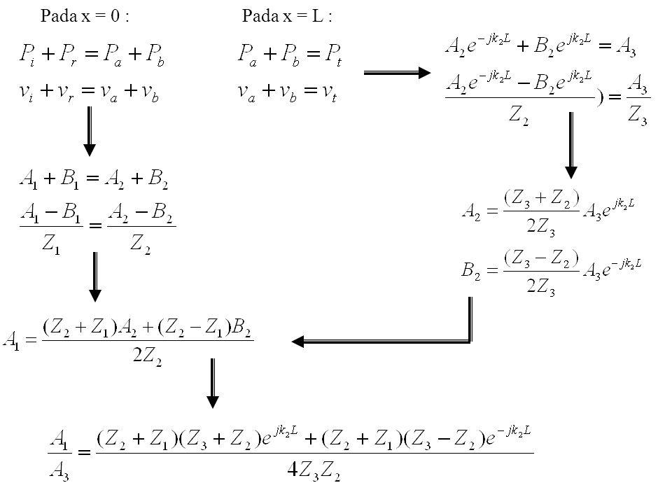 Pada x = 0 : Pada x = L :