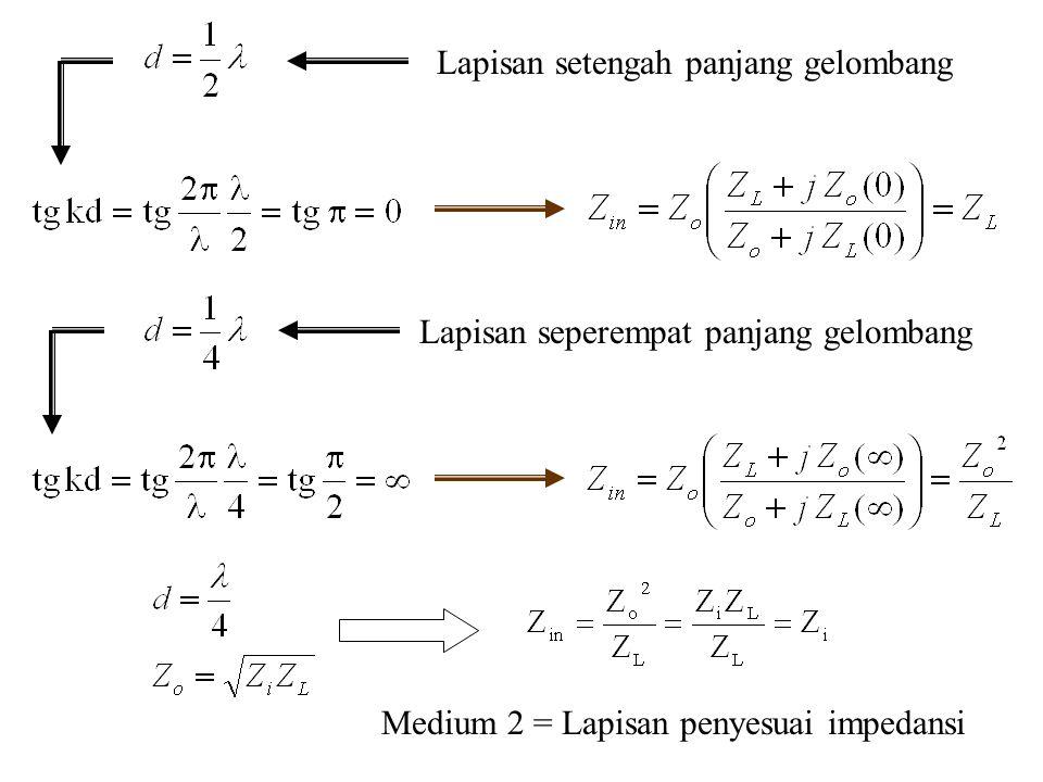 Medium 2 = Lapisan penyesuai impedansi