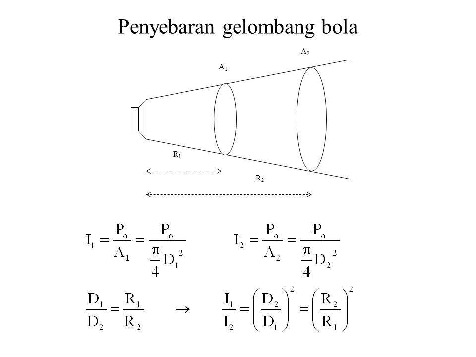 Penyebaran gelombang bola