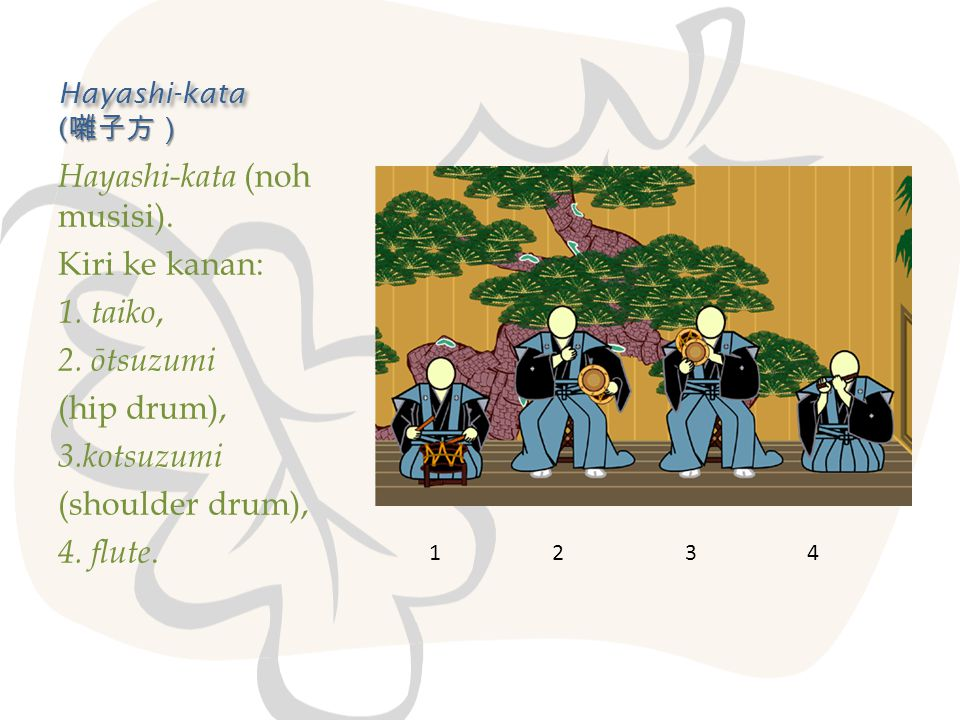 Hayashi-kata (noh musisi). Kiri ke kanan: 1. taiko, 2. ōtsuzumi