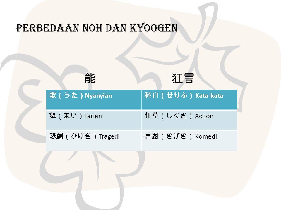 能 狂言 Perbedaan Noh dan Kyoogen 歌(うた)Nyanyian 科白(せりふ) Kata-kata