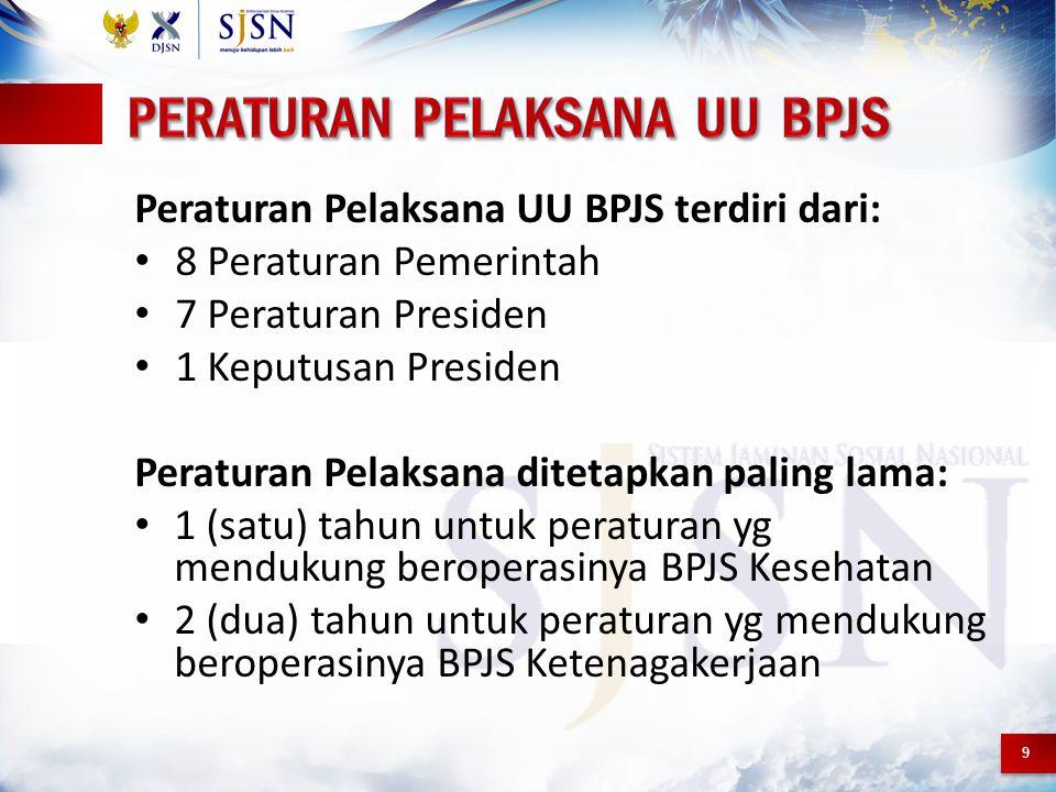 PERATURAN PELAKSANA UU BPJS
