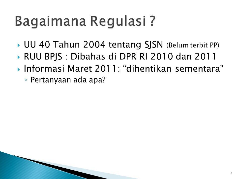 Bagaimana Regulasi UU 40 Tahun 2004 tentang SJSN (Belum terbit PP)