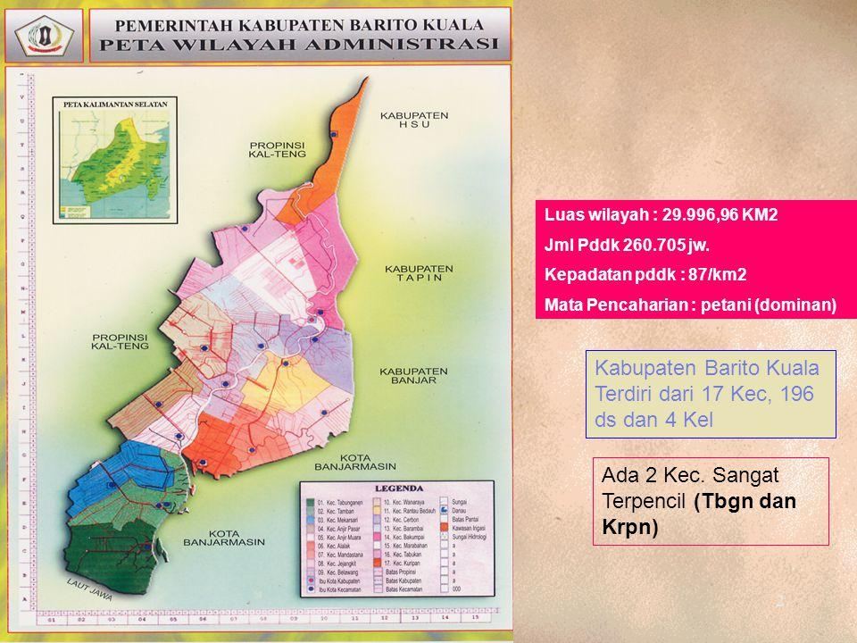 Kabupaten Barito Kuala Terdiri dari 17 Kec, 196 ds dan 4 Kel