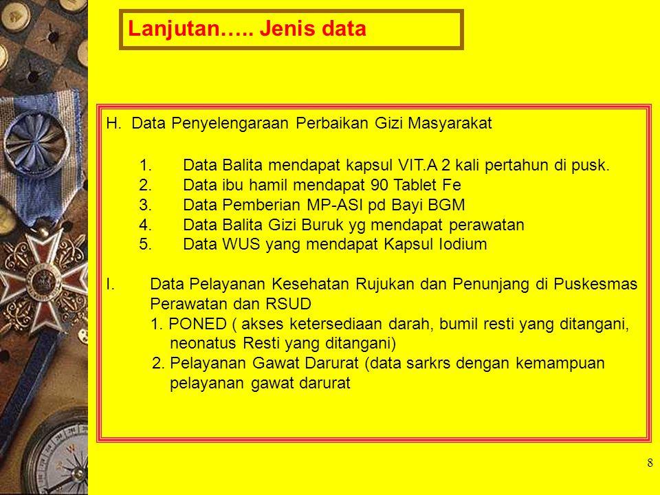 Lanjutan….. Jenis data H. Data Penyelengaraan Perbaikan Gizi Masyarakat. Data Balita mendapat kapsul VIT.A 2 kali pertahun di pusk.